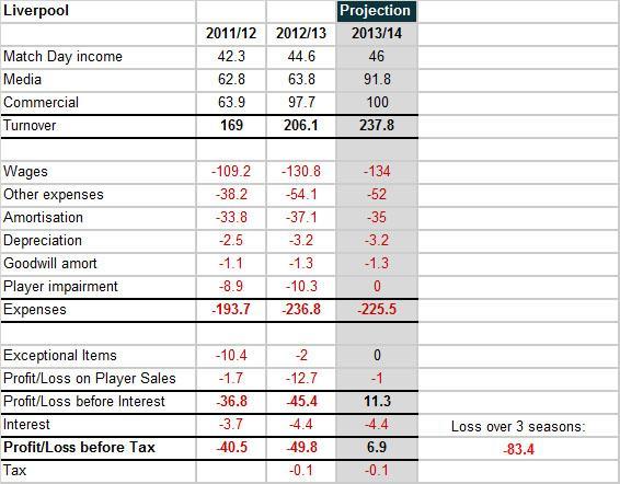 resultat euro millions rapport des gains